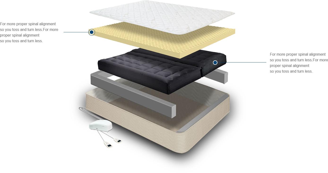 smart water mattress